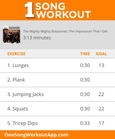 Mighty Mighty Bosstones The Impression That I Get one song workout.