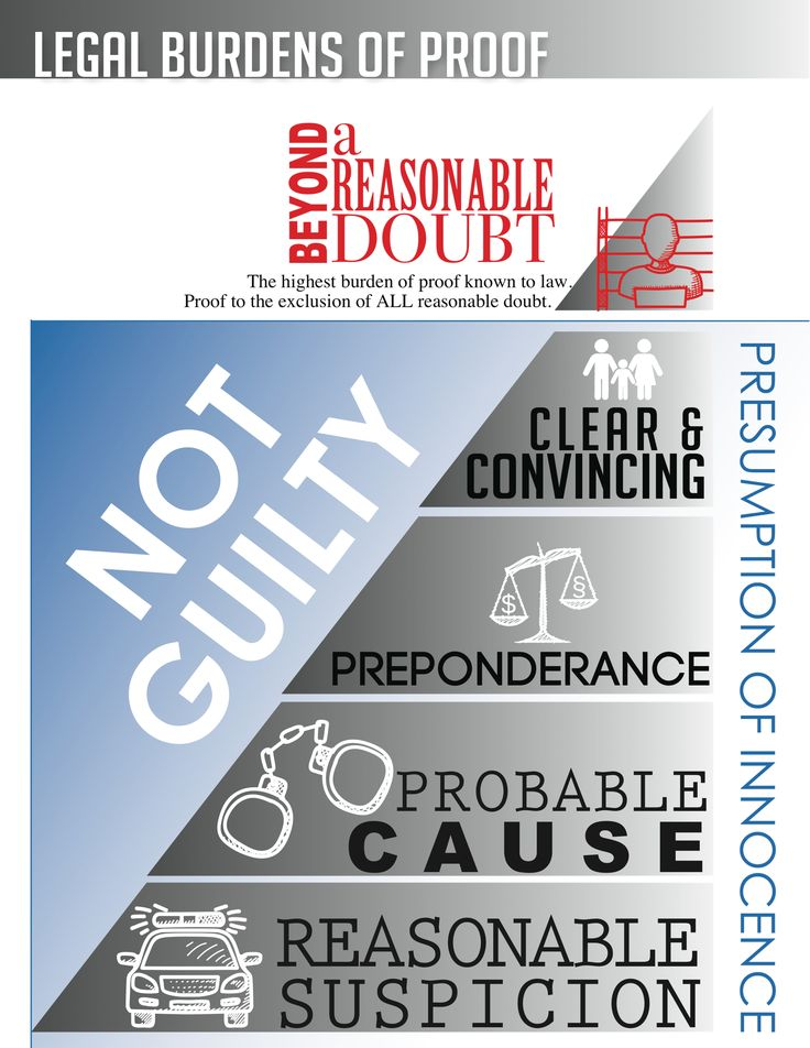 Free slides for jury selection on reasonable doubt and the burden - adjudication officer sample resume