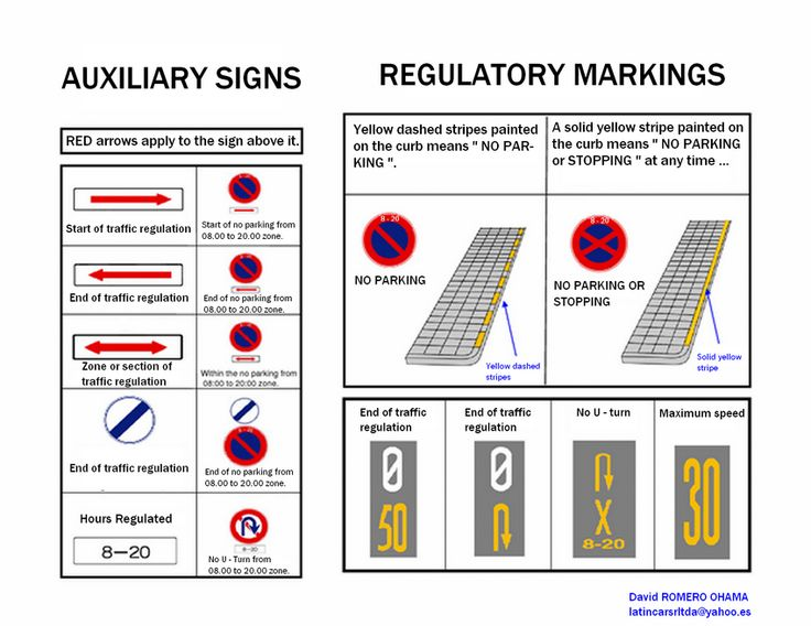 traffic signs and markings on ermita Auckland transport code of practice 2013 10 traffic signs and road markings 101 introduction the objective of traffic signs and road markings on roads is to guide.
