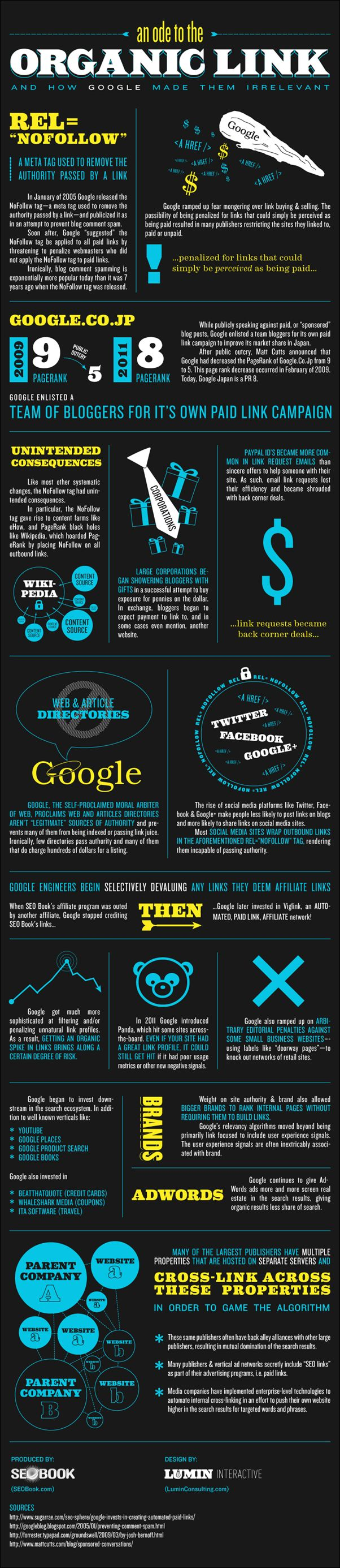 Bye Bye Organic Links - An Ode To the Organic Link  #seo #linkbuilding #infographic #organic