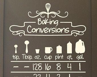 Kitchen Equivalent Measurement Conversion Chart By