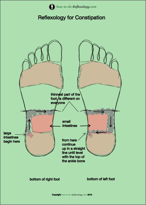 Reflexology for constipation techniques everyone can use - How to use the bathroom when constipated ...