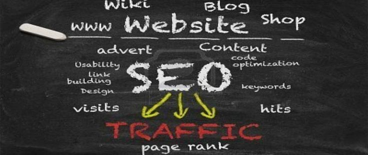 10 Must-know SEO Terms for Website Owners