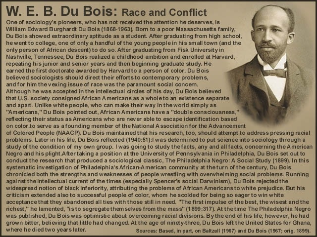 a biography of william edward burghardt du bois the sociologist Biographies of dubois william edward burghardt and more dubois william edward burghardt biography.