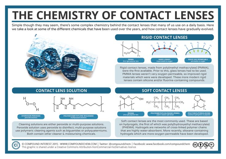 For objects that essentially look like thin plastic films, there's a surprising amount of chemistry behind contact lenses. This chemistry is designed to maximise comfort whilst they are being worn,...