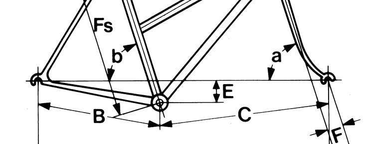 An oldie but goodie if you're looking for a new cross bike: Cyclocross Bike Geometry: The Highs and Lows of Bottom Bracket Heights and Drops