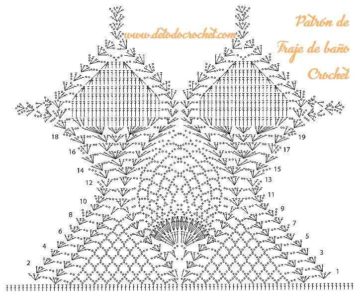 715 best bikini crochet images on Pinterest | Crochet patterns ...