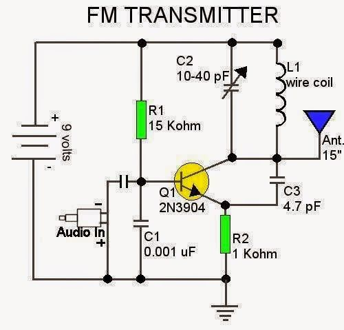 21 best RF transmitter images on Pinterest | Peircings, Piercing and ...