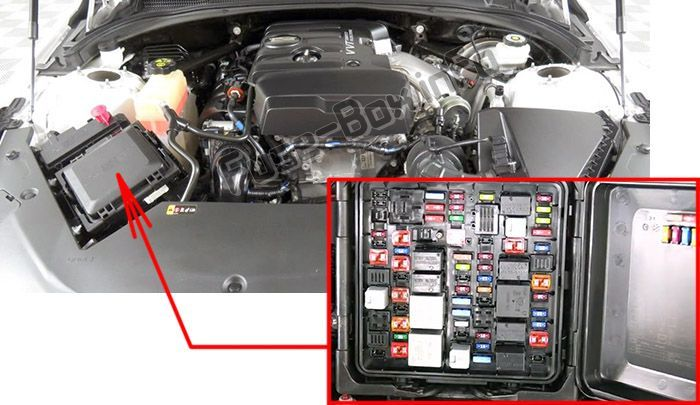 Pin On Cadillac Ats 2013 2018 Fuses And Relays
