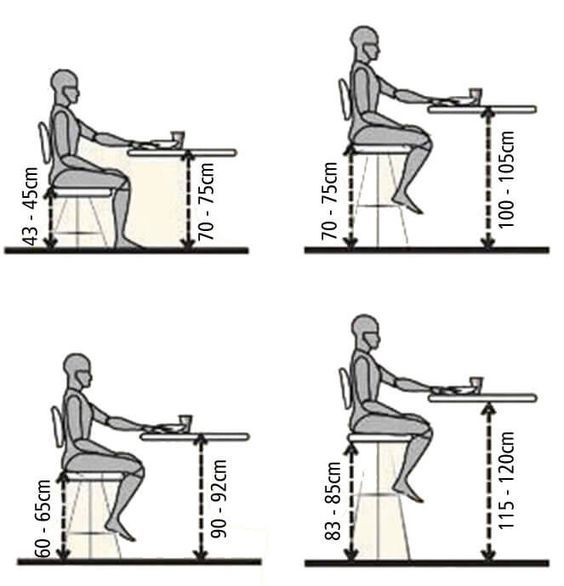 medidas ergonometrics banco - Pesquisa Google