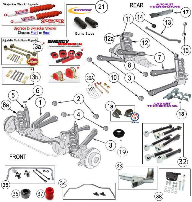 Jeep Wrangler Tj Wiring Diagram Chromosome Structure Interactive Suspension Parts Diagrams