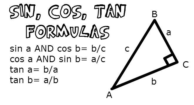 formulas sin cos tan