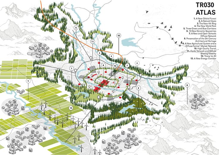 Stefano Boeri - Tirana 2030, 2017 / Collaborating with UNILAB and IND, Boeri seeks to define a new era in the country's capital, incorporating controlled development, advanced infrastructure, green corridors, and an enhancement of the city's architectural heritage. #future #infrastructure #xl #topdown #flora #silver #developingworld