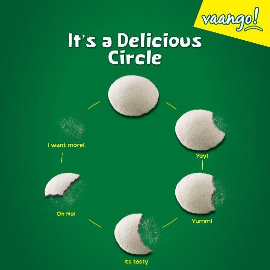 Five stages of an avid Idli eater! #Vaango #Idli