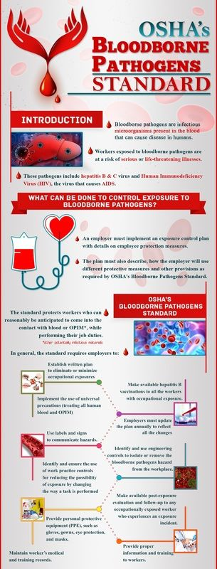 http://www.attentivesafety.com/blog/bloodborne-pathogen-standards-infographic #osha #bloodbornepathogen #attentivesafety