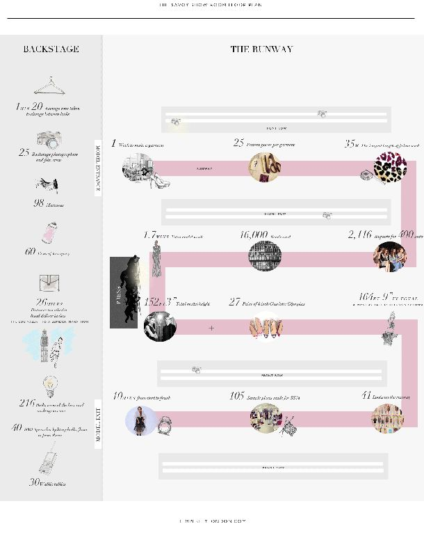 17 Best images about Infographics (Fashion) on Pinterest ...