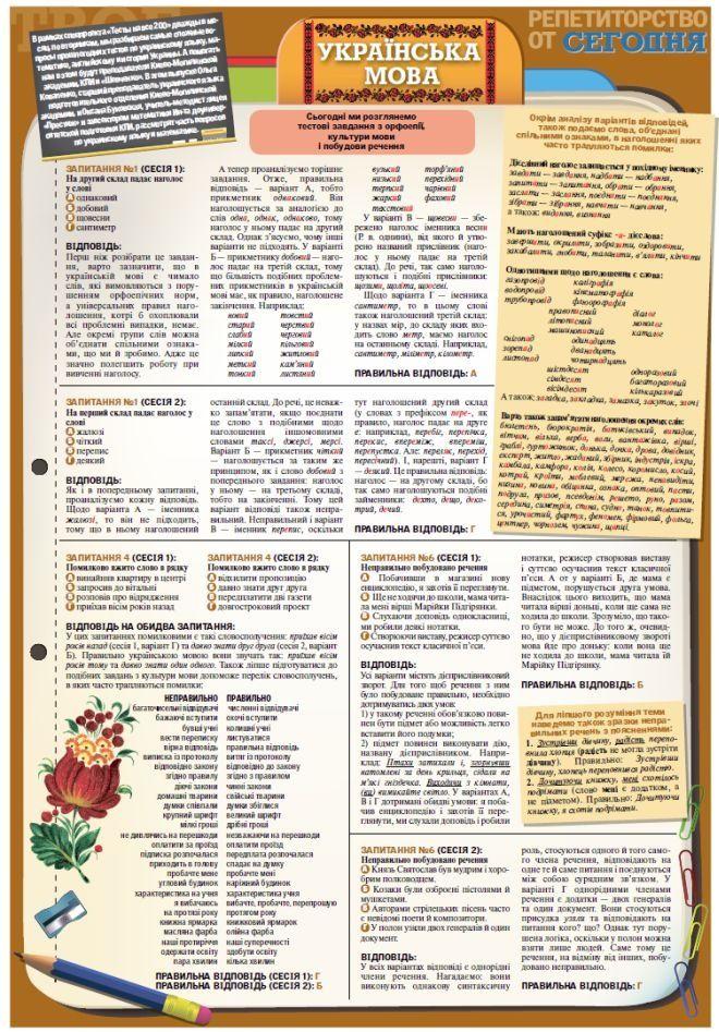 Рабочие поурочные еженедельные планы по изо 1 класс фгос
