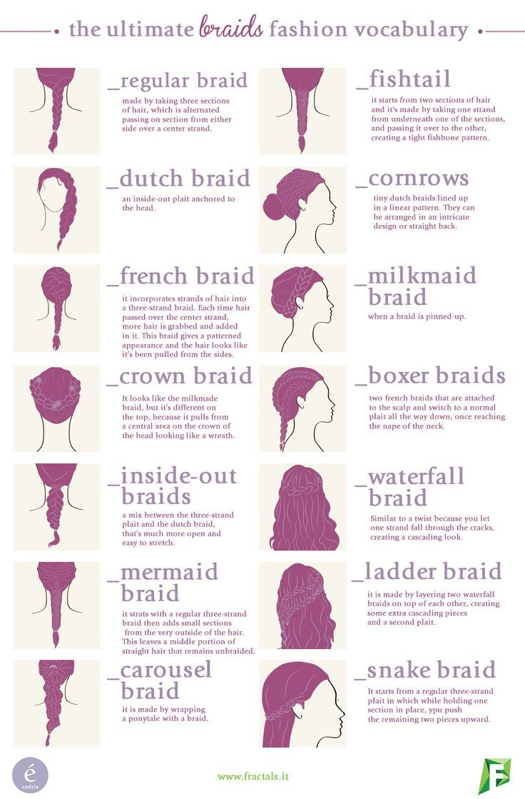 cool The Ultimate Braids Vocabulary by http://www.danafashiontrends.us/new-fashion-trends/the-ultimate-braids-vocabulary/