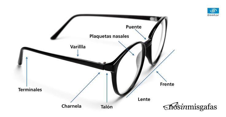 Las gafas. Vayamos por partes.Definición de las partes de unas gafas.