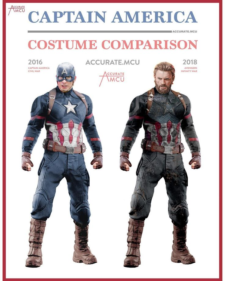 "11k Likes, 104 Comments - • Accurate.MCU • mcu fanpage (@accurate.mcu) on Instagram: ""• CAPTAIN AMERICA - COSTUME COMPARISON • I can't wait to see our captain again in Infinity war. I…"""