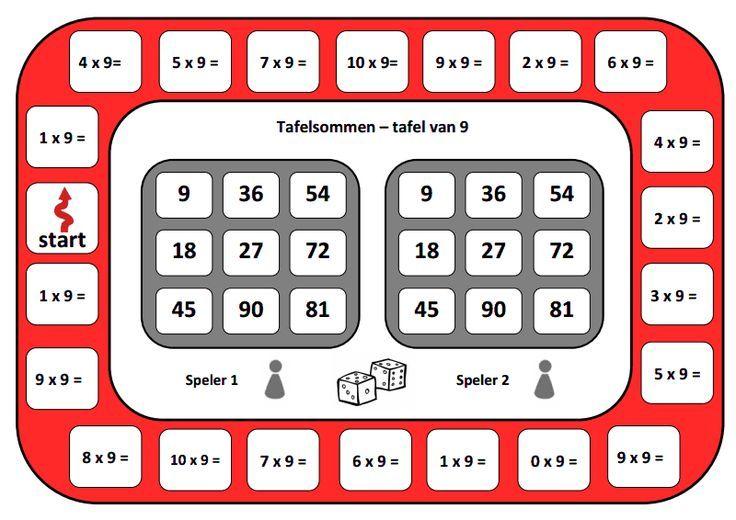Spelbord tafel van 9