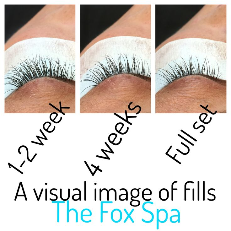 Visual of eyelash extension lash fills. So clients can better understand pricing and time. Eyelash extensions