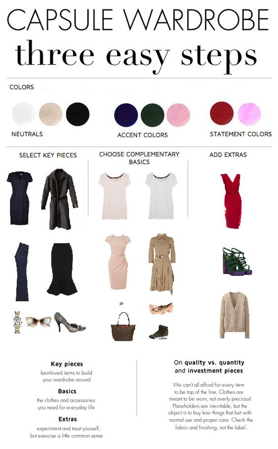 how to build a minimalist capsule wardrobe in three steps style guide pinterest charts. Black Bedroom Furniture Sets. Home Design Ideas