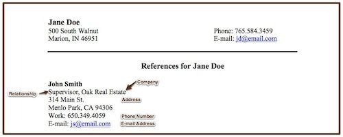 How to Include References on a Resume