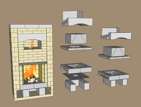Albiecore Masonry Heater Core Package Finnish Contraflow