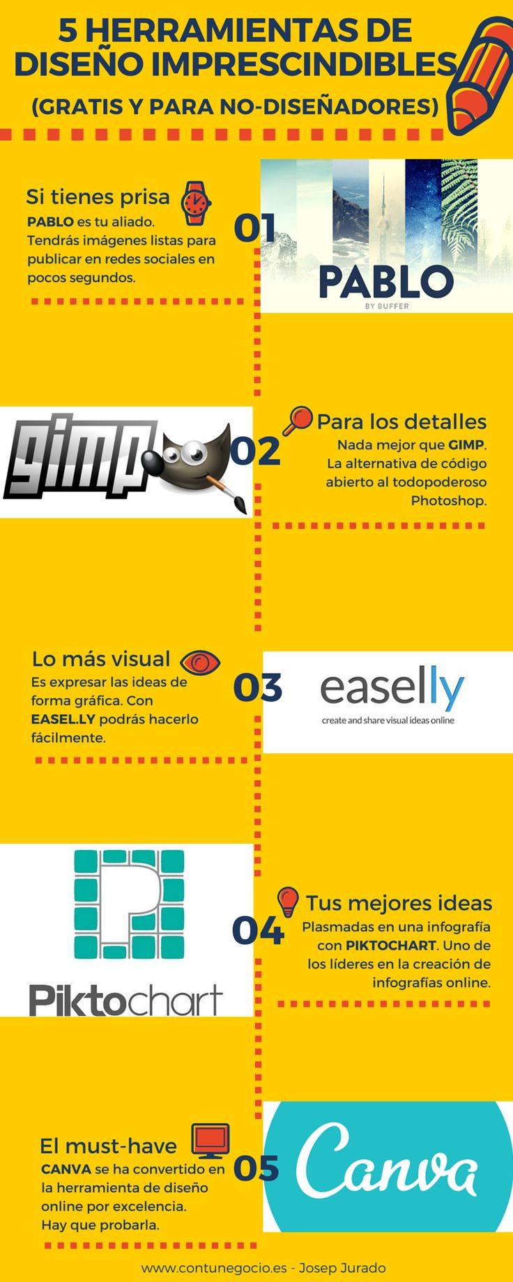 5 HERRAMIENTAS DE DISEÑO GRATUITAS (PARA NO DISEÑADORES) #INFOGRAFIA #INFOGRAPHIC #DESIGN