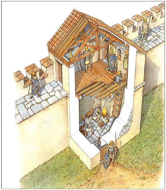 """Hadrian's Wall - Turret 18a (Wallhouses East)""  D Spedaliere & S Slemsohn Spedaliere"