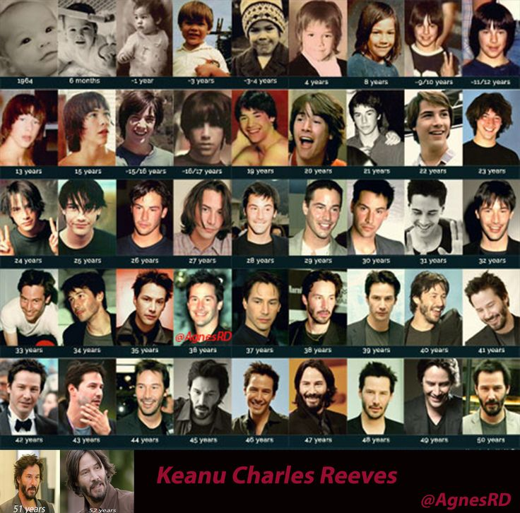 Keanu Reeves all ages @AgnesRD Twitter