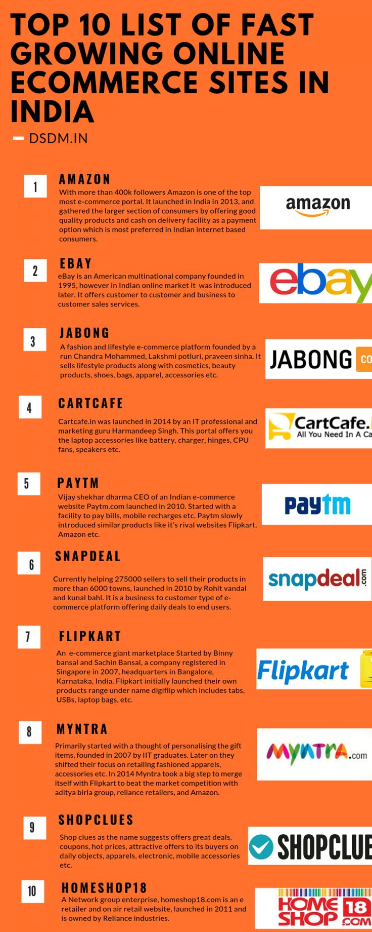 Top 10 Sites in India Infographic
