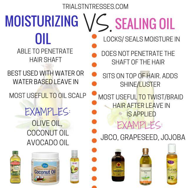 Moisturzing oil vs. Sealing oil http://www.shorthaircutsforblackwomen.com/natural-hair-products/ More
