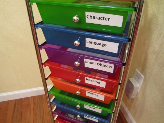 Montessori Style Preschool at Home with planning template.....this is awesome!