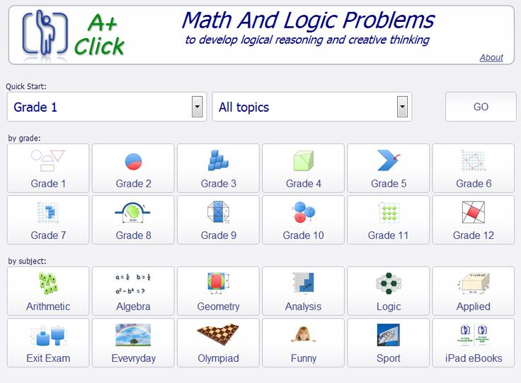 Free Technology for Teachers: A+ Click is a free site full of online mathematics games for students at all grade levels.