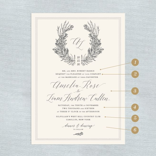 Don't Be Intimidated By Invitation Wording Etiquette