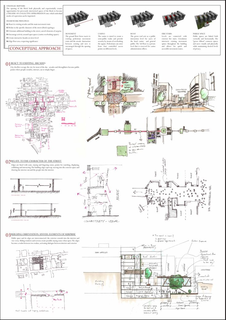 4th Year project | Norman Eaton #retrofit | Presentation p.3