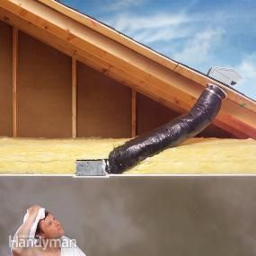 1000 images about attic ventilation insulation on for Attic air circulation