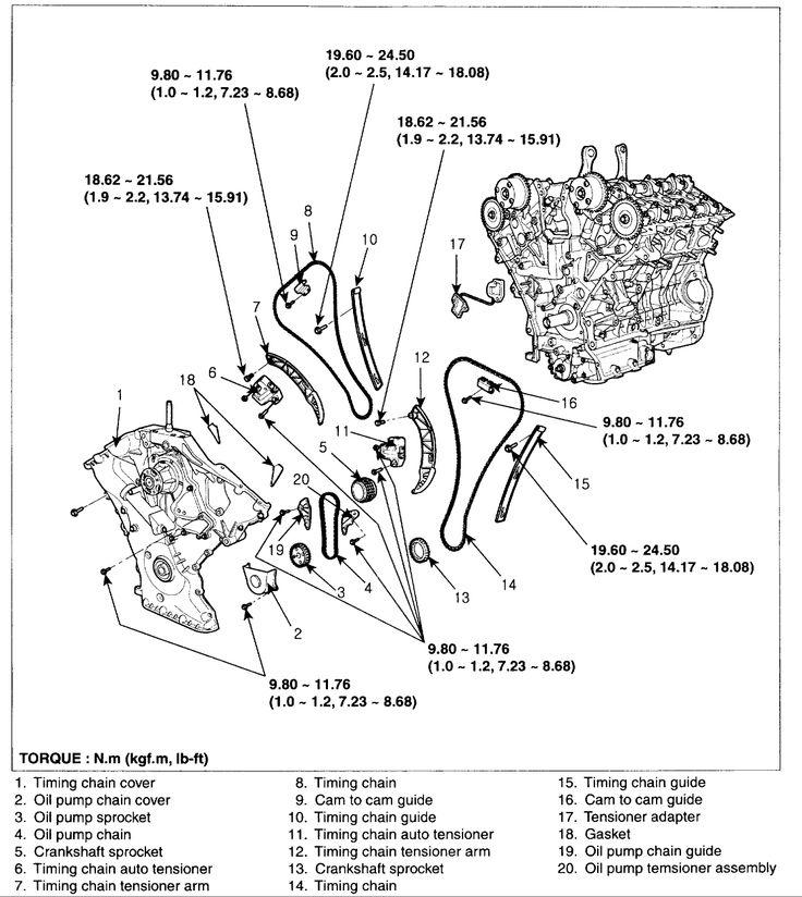 Hyundai: Azera..timing belt replaced..000 miles, but it