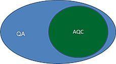Quantum Annealing: Quantum computing for combinatorial optimization problems; AQC2017; AQC 2017