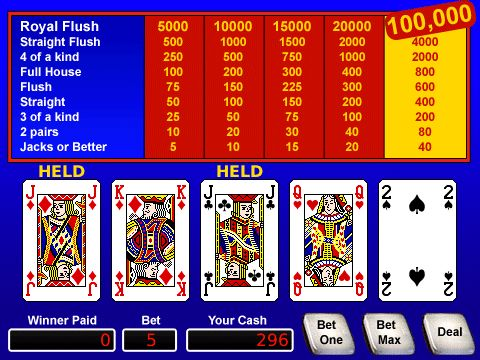 Online-casino casino top 10 videopoker history of pathological gambling