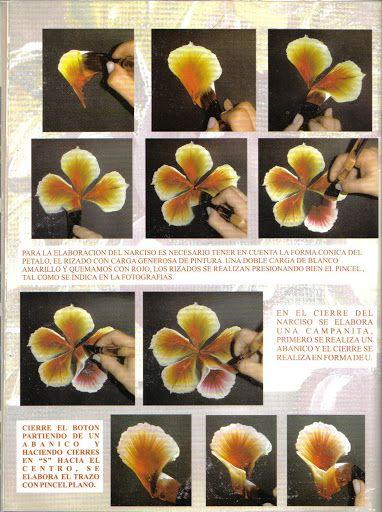 Pinceladas Vol. 2 - Milena Vargas - Álbumes web de Picasa