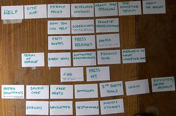 Card Sorting for information architecture