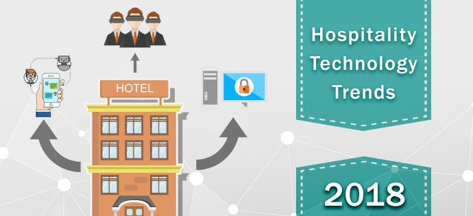 Future Trends In Hospitality Industry Hospitality Trends Technology Trends Hospitality Industry