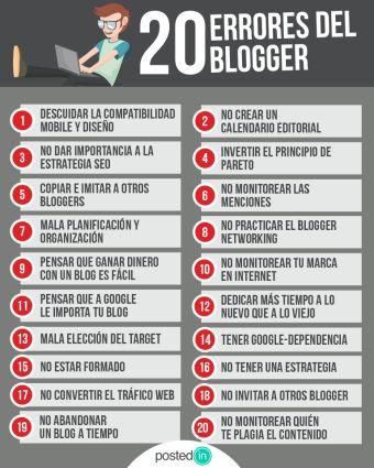 20 errores comunes del Blogger #infografia