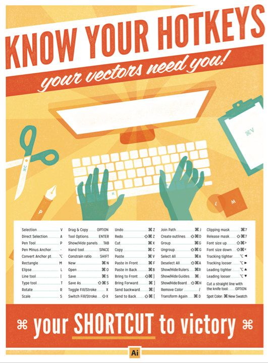 """know your hotkeys - illustrator keyboard shortcuts poster   graphic design tutorial   adobe tips   13"""" x 19"""""""