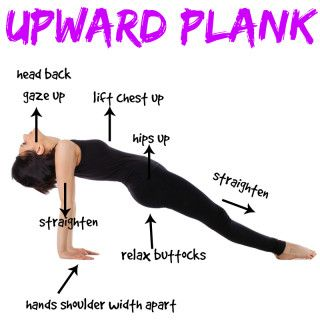 How To Do The Upward Plank Pose (Purvottanasana)