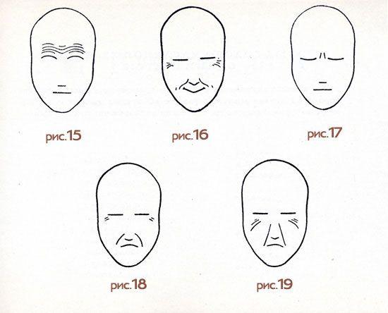 Уроки рисования мимики лица. Передача характера человека. Мимика в рисунке головы. Художественная школа New Art Intention