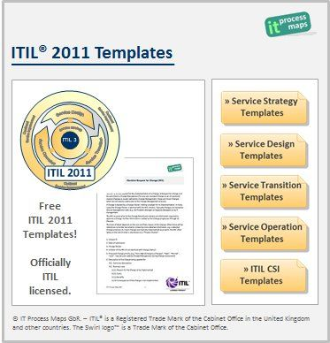 itil document templates - 13 best images about itil information technology